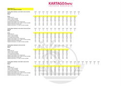 Hry a Voľný Čas akcie v katalógu Kartago Tours v Prešov ( 24 dní zostáva )